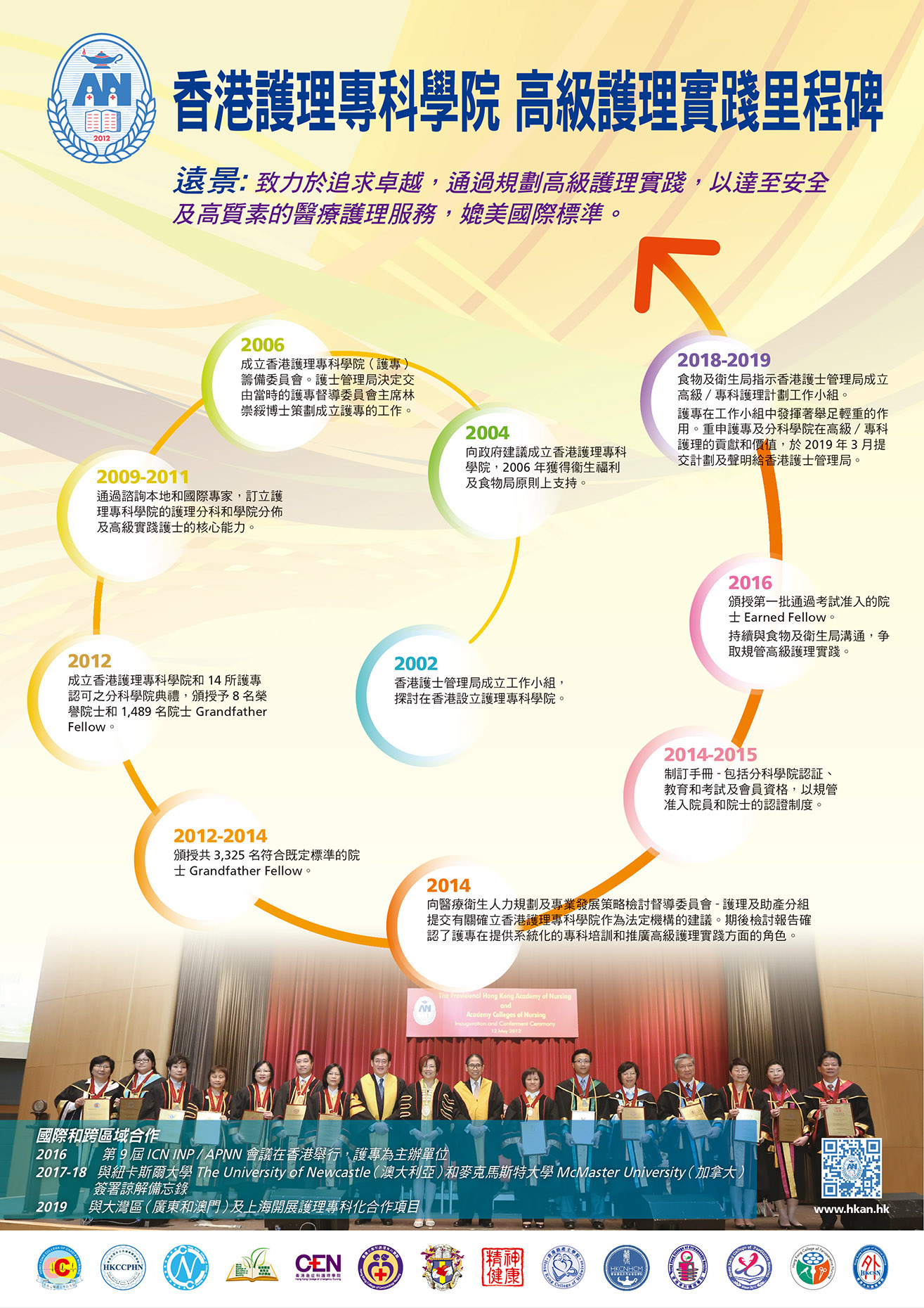 Development_Milestones_Chinese_Poster